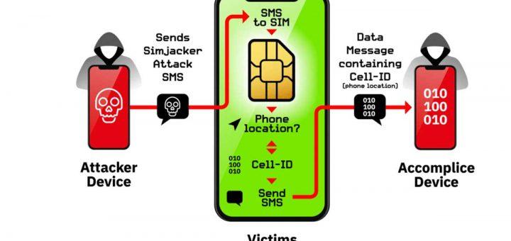 how hackers hack smartphones